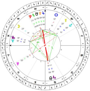 Jupiter Ingress Into Capricorn