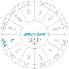 Aquarius Ascendant