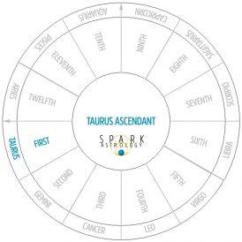 Taurus Ascendant