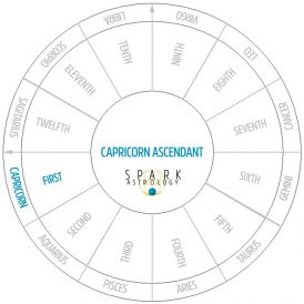 Capricorn Ascendant